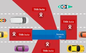 Kenali titik buta ketika di jalan raya